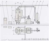 PGL-C型喷雾干燥制粒机
