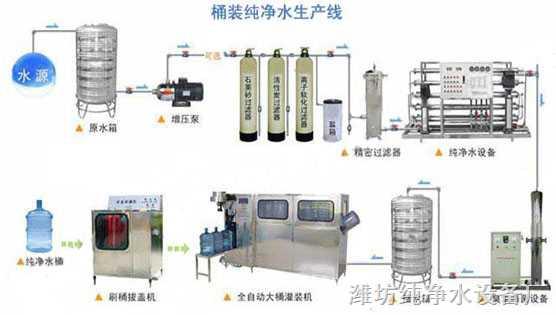 桶装真饮水设备