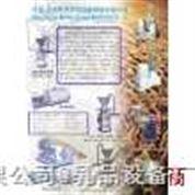 膠體磨-多功能膠體磨·鈦白研磨機·食品研磨機