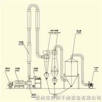 JG系列強化氣流干燥機