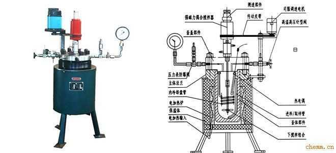 一、基本结构与原理 一)高压反应釜由反应容器、搅拌器及传动系统、冷却装置、安全装置、加热炉等组成。 1、釜体、釜盖采用1Cr18Ni9Ti不锈钢加工制成,釜体通过螺纹与法兰联接,釜盖为正体平板盖,两者由周向均布的主螺栓、螺母紧固联接。 2、高压釜主密封口采用A型的双线密封,其余密封点均采用圆弧面与平面、圆弧面与圆弧面的线接触的密封形式,依靠接触面的高精度和光洁度,达到良好的密封效果。 3、釜体外装有桶型碳化硅炉芯,电炉丝穿于炉芯中,其端头由炉壳侧下部穿出,通过接线螺柱,橡套电缆与控制器相连。 4、釜盖上装